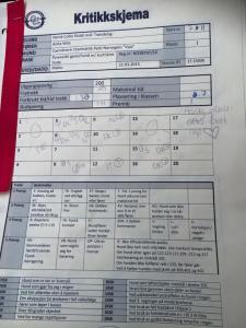 22.03.15 Norsk Collie Klubb Dommer: Solveig Zetterstrøm Carménère Charmanté petit norvegien (Vips) Fører: Anita Wist Klasse 1 – 171 poeng – 1. premie – napp – 7 plass